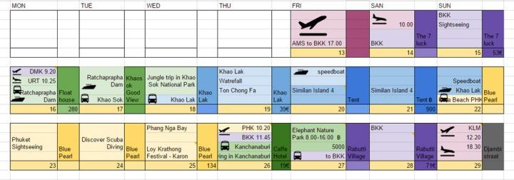 plan thailand